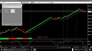 4 Renko Trading System Renko Chart Afl Www