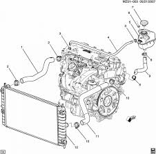 chevrolet bu engine diagram diy wiring diagrams 2007 chevy bu engine cooling system diagram 2007 home wiring