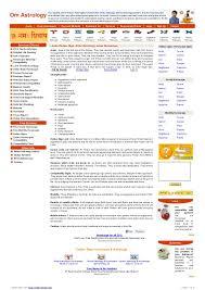Aries Horoscope Compatibility Chart Aries Horoscope Aries Astrology