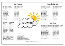 German Weather Resourcesgerman Teacher Resources
