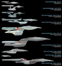 Starship Comparison Chart Star Trek Star Trek Enterprise