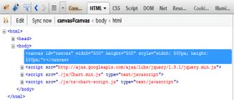 Java Chart Js Integrating Chart Js Library With Java Tutorial Savvy