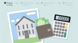 How To Decide How Much To Spend On Your Down Payment Consumer