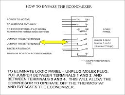 economizers re ed part 4 york central tech talk and start cutting all sort of wires when the economizer is not functioning and you need to get the mechanical cooling on all you need to do is follow