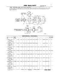 Spicer U Joint Chart F 250 Oddball Universal Joint Ford Truck Enthusiasts Forums