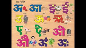 Swar Vyanjan Chart