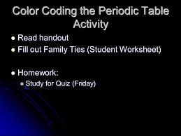 Homework help periodic table *** submarina.com.ua