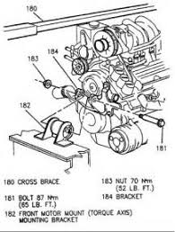 1971 ford alternator wiring diagram 1971 ford pickup wiring 1995 buick park avenue 3800 engine diagram on 1971 ford alternator wiring diagram