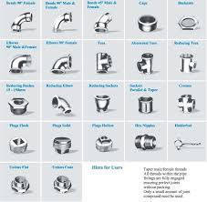 Pipe Fittings Chart Ductile Iron Pipe And Fittings Leakpapa Co