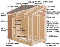 garden storage box wooden. plans, diagrams, and step-by-step instructions for building a simple 4. theamandagosse. 3. outdoor storage garden box wooden r