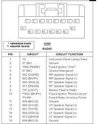 03 ford explorer radio wiring diagram simple wiring diagram 2005 Ford Explorer Reverse Light Wiring Harness Diagram at 2005 Ford Explorer Radio Wiring Harness Diagram