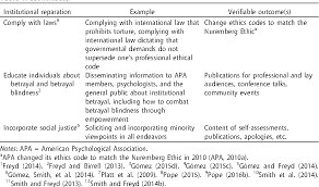 american phsycological association american psychological association semantic scholar