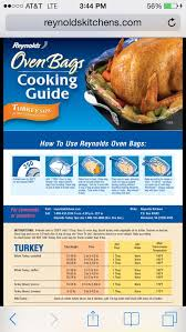 Reynolds Cooking Bag Time Chart Reynolds Oven Bag Turkey In 2019 Turkey Bag Recipes