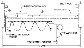 hoist wiring diagram with bridge control box and push button pendant piezo bridge wiring diagram hoist wiring diagram with bridge control box and push button pendant