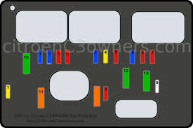 citroen c3 fuse box 2006 citroen wiring diagrams