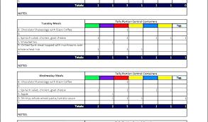 Weight Loss Spreadsheet Weight Loss Tracking Spreadsheet Template