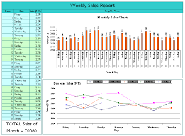sales report example excel weekly sales report templates franklinfire co