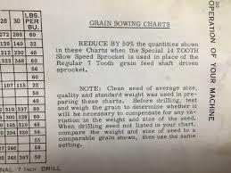 International 510 Grain Drill Seed Chart 510 Grain Drill Setting Coffee Shop Red Power Magazine