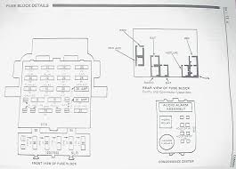 fuse box diagram on 1992 z28 wiring diagram fascinating fuse box diagram for 1992 chevy camaro rs wiring diagram expert 1992 camaro fuse box wiring
