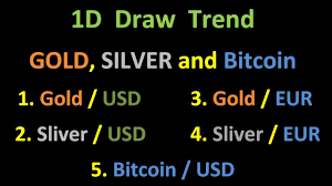 Bitcoin Gold Usd Chart 1d Draw Trend Bitcoin Gold Usd Eur Silver Usd Eur Daily