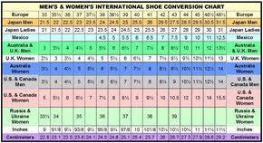 Shoe Size Conversion Shoe Size Conversion Shoe Size Chart