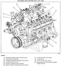 gm 3 1 engine diagram wiring diagram host chevrolet 3 6 v6 engine diagram advance wiring diagram gm 3 1 engine diagram