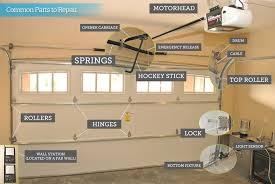 parma doors smithfield ri garage door repairs