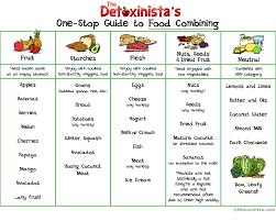 Food Combining Chart Food Combining Food Combining Chart