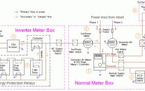 room wiring diagram flat wiring diagram \u2022 wiring diagrams j how to wire an inverter to your house at House Wiring Diagram With Inverter