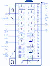 dodge intrepid fuse diagram wiring diagrams online