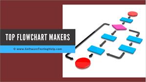 Free Workflow Chart Software Inquisitive Best Free Flow Chart Free Flow Charting Software