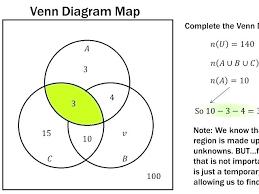 Examples Of Venn Diagram Word Problems Finite Math Venn Diagram Word Problems Hb Me Com