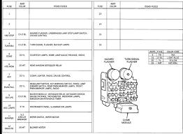 84 cj7 fuse box wiring diagrams 1982 Jeep Cj7 Turn Signal Wiring 18 best jeep yj digramas images on pinterest jeep, jeep cj7 and 1985 cj7 fuse Jeep CJ7 Wiring Schematic