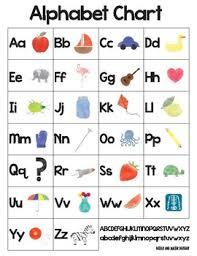 Free Watercolor Alphabet Abc Chart