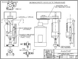 Annular Cutter Size Chart Autodrill 2000 Annular Cutter Machine