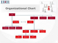 Uniqlo Organizational Chart 22 Images Of Fire