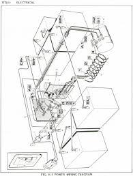 wiring diagrams ez go battery wiring diagram ezgo marathon 12v trolling motor wiring diagram at 36 Volt Battery Wiring Diagram