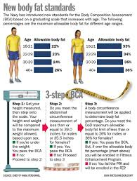 Military Weight Chart Navy Ocs_program_requirements
