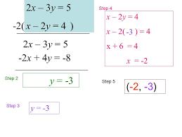 2 2x 3y 5 x 2y 4 y 3 step 2 step 3 y 3 x 2y 4 x 2 4 x 6 4 x 2 step 4 step 5 2 3 3 2x 3y 5 2 2x 4y 8