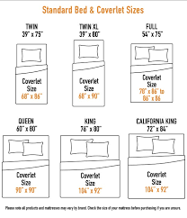Bedspread Size Chart What Is A Coverlet Buying Guide Sizes Designer Living