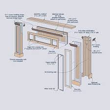 Fireplace mantel plans Faux Fireplace Build Fireplace Surround Howto Instructions For Fireplace Makeover Pinterest Build Fireplace Surround Howto Instructions For Fireplace
