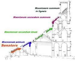 Roman Colosseum Seating Plan Google Search Garden