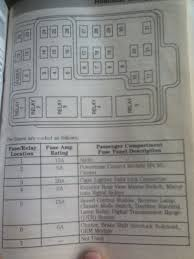 1997 f150 fuse box legend 1997 wiring diagrams