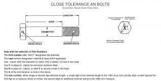 Nas Bolt Size Chart An173 Series Close Tolerance Bolts