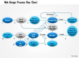 1114 web design process flow chart powerpoint presentation process flow diagram inputs 1114_web_design_process_flow_chart_powerpoint_presentation_slide01 1114_web_design_process_flow_chart_powerpoint_presentation_slide02