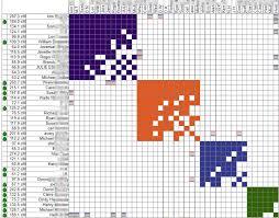X Dna Fan Chart Leeds Method Kitty Coopers Blog