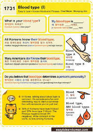 1731 Blood type (I) | Easy To Learn Korean Words And Phrases ...