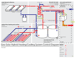tuscany solar forced air wiring diagram tuscany automotive tuscany solar forced air wiring diagram two way light switching 3 wire system new harmonised cable further 2017 geoharvey furthermore in