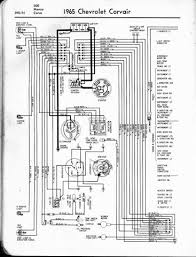 generator to alternator external regulator attachments