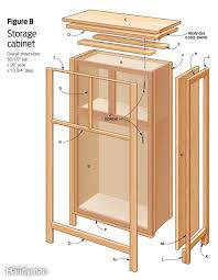 free kitchen cabinet plans diy. free kitchen cabinet plans diy